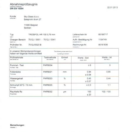 Trosifol-certificate